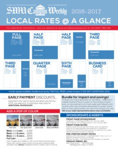 Local Rates at a glance