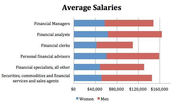 Schwab Financial Consultant Academy
