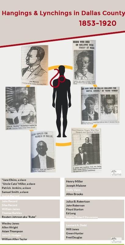 Lynching Infographic.jpg