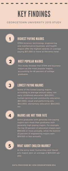 Georgetown Study Key Findings.jpg