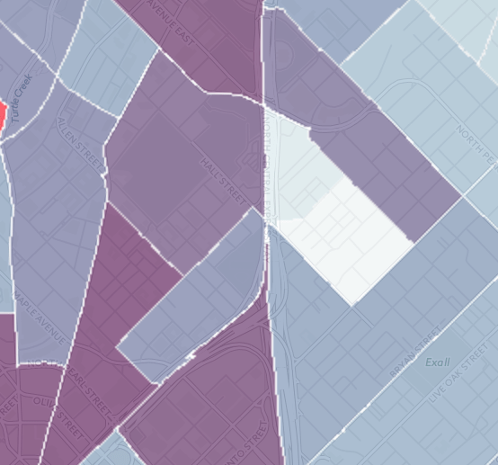 Uptown Income Averages