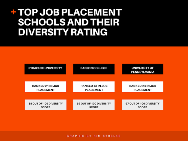 Diversity Graphic.png