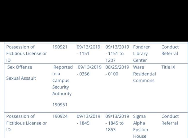 SMU Crime Log, September 2019